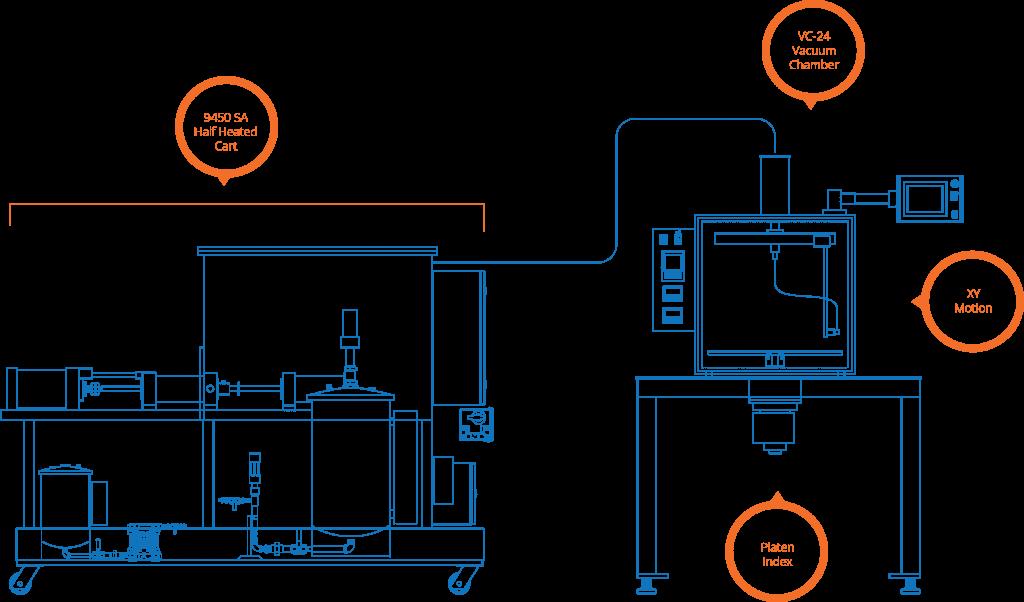 Vacuum Dispensing | Meter Mix System Solutions