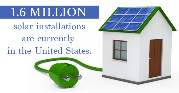 Four Common Problems In Solar Panels